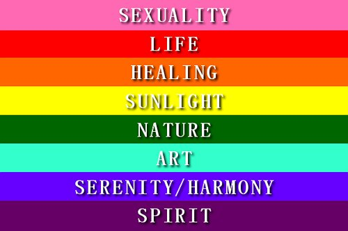 from Rowan gay flag meanings